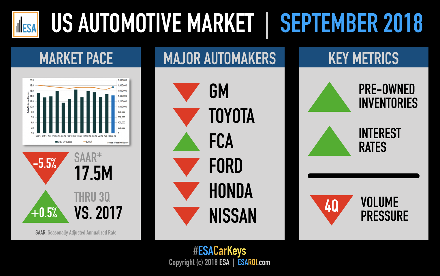 esa-car-keys-september-2018
