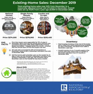 ehs-2019-12-infographic