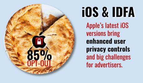 apple-ios-idfa-privacy